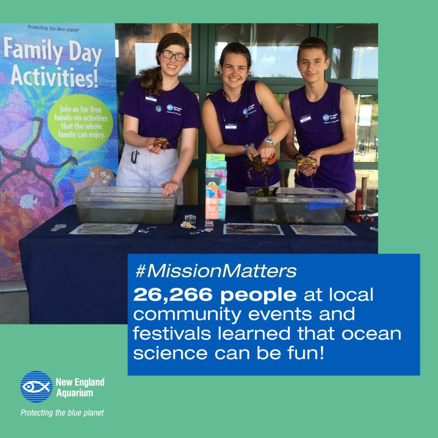 infographic: 26,266 people at local festivals learned that ocean science can be fun